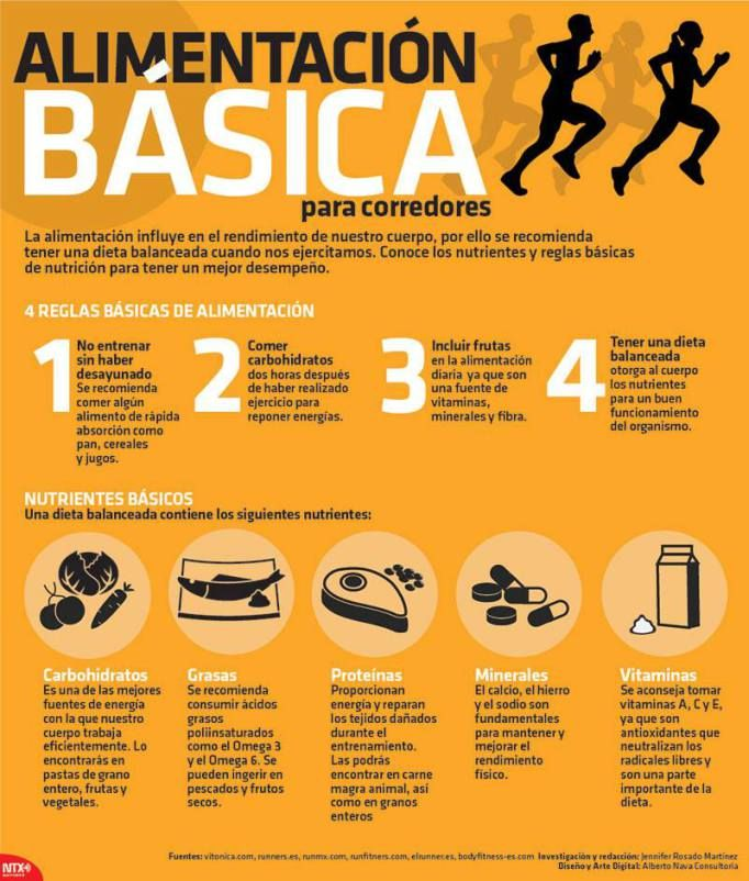 Infografia Alimentación Básica Para Corredores Dieta Balanceada Nutrición Dieta Deportista