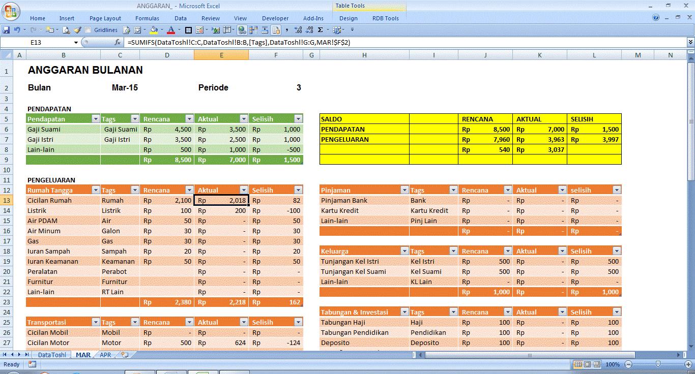 Download 10 Aplikasi Laporan Keuangan Ukm Perusahaan Sederhana Gratis Pc Downloadsoftwaregratisan Com