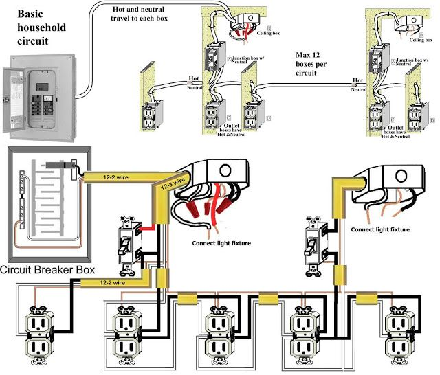 Basic House Wiring Electrical Info Pics In 2020