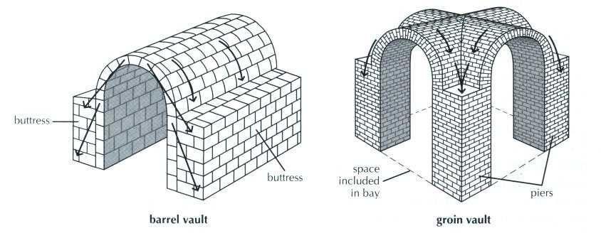 brick barrel vault ceiling - Google Search   Architecture ...