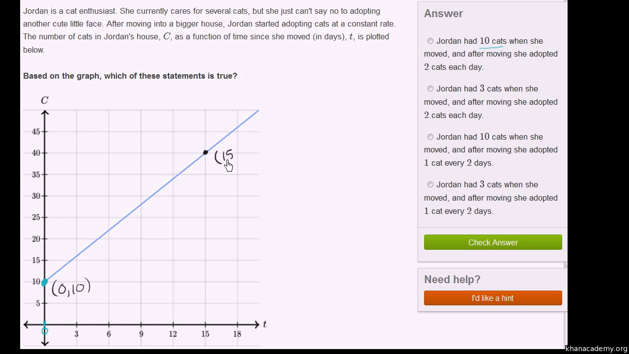 Linear Equations And Functions 8th Grade Math Khan Academy Line Graph Worksheets Reading Graphs Line Graphs [ 720 x 1280 Pixel ]