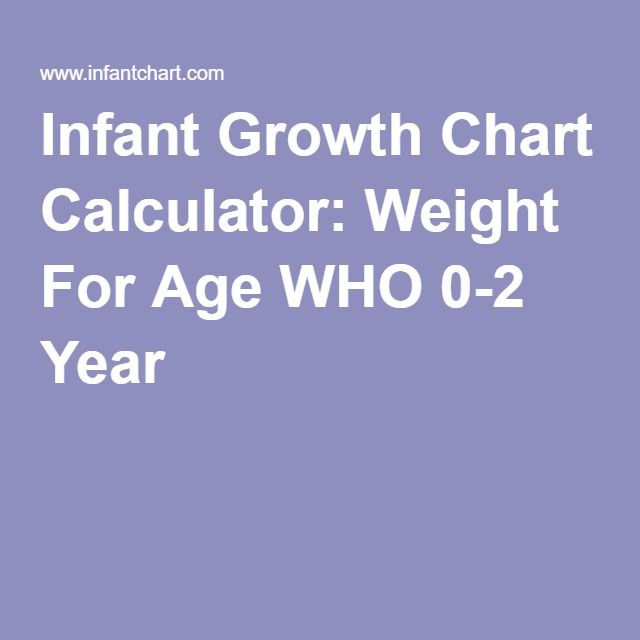 Infant Growth Chart Calculator Weight For Age Who  Year  Baby