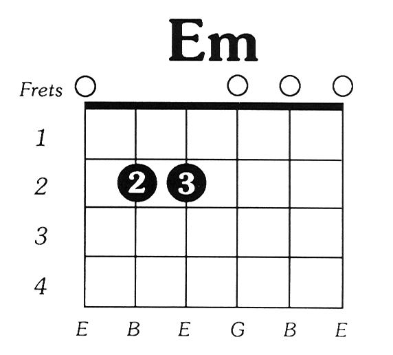 Emin-Simple-Guitar-Chord-Chart.png (572×516)   Frettin\' It   Pinterest