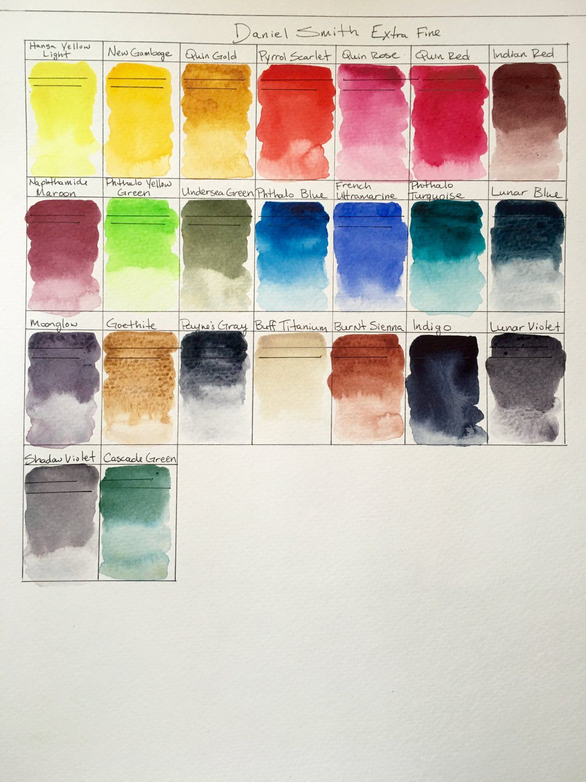 Doodlewash Review Daniel Smith Extra Fine Watercolors Part I