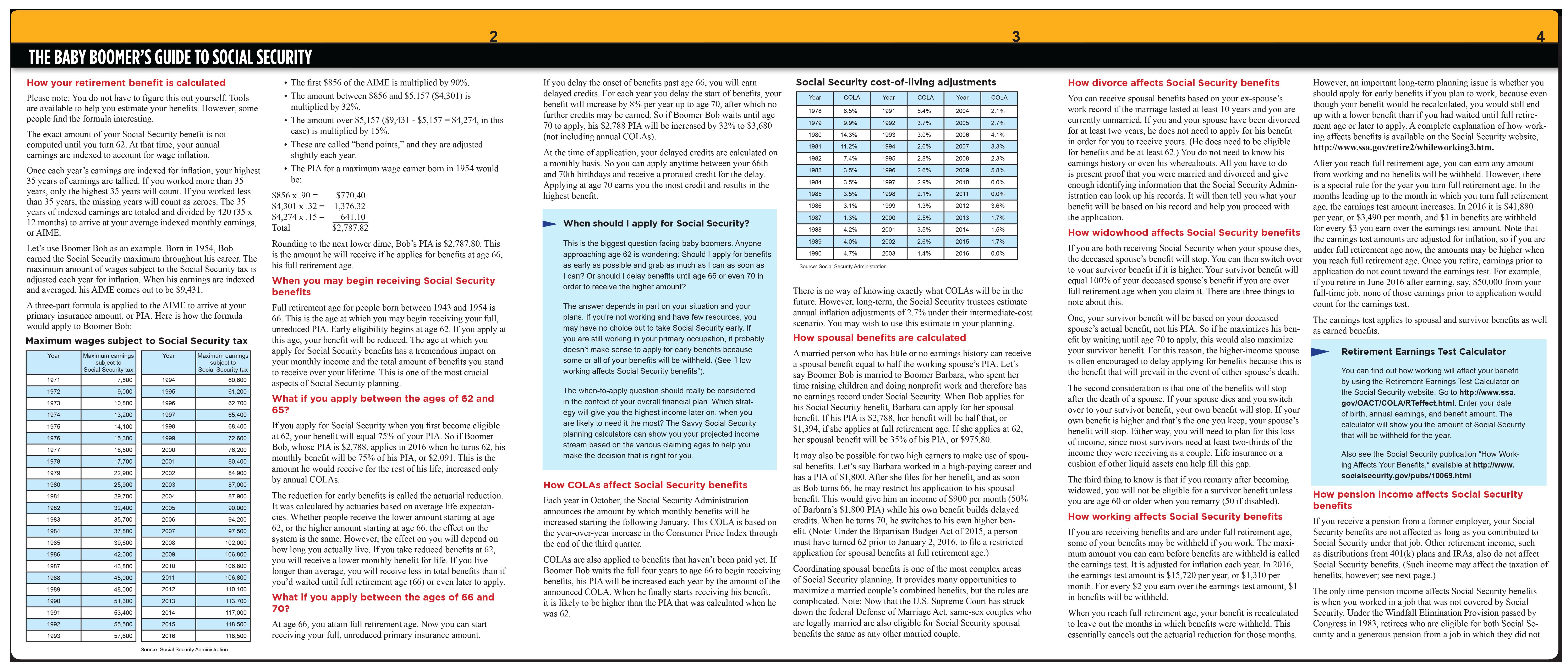 20 Innovative Social Security Benefits Worksheet Design