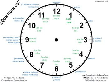 how to translate time in spanish