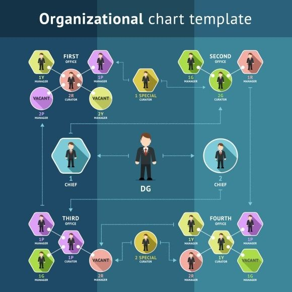 1aa7fb4815e34b2e25bbae62baf7ef9cjpg (580×580) Инфографика - horizontal organization chart template