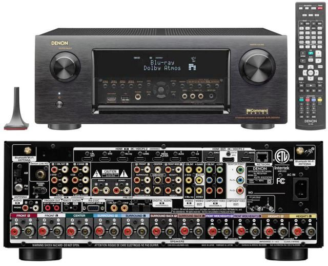 Terrific The 10 Best High End Home Theater Receivers Of 2019 Download Free Architecture Designs Grimeyleaguecom