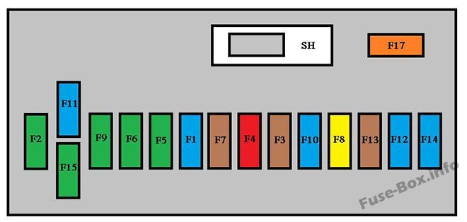 Citroen Nemo Van Fuse Box - Wiring Diagram picture seek-context -  seek-context.agriturismodisicilia.it | Citroen Nemo Fuse Box Diagram |  | Agriturismo Sicilia