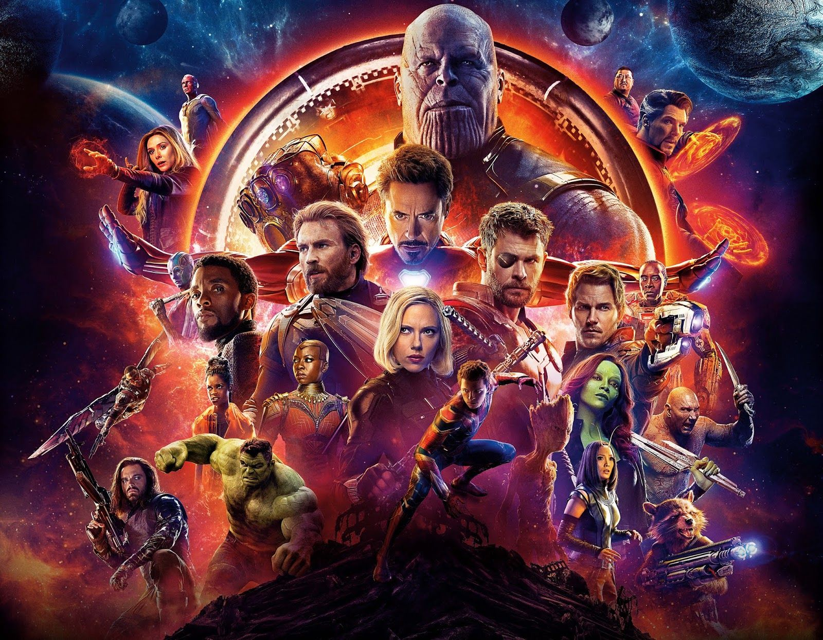 Avengers Infinity War Full Hd 720p 480p Movie Hindi Eng Download