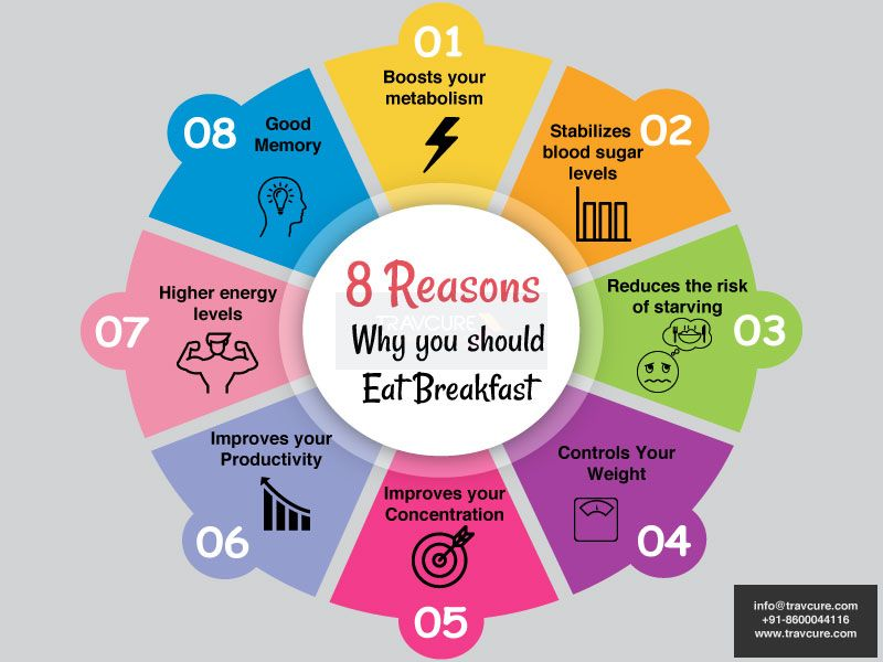 Did your mom always say that #breakfast was the most important #meal of the day? Turns out she was right. #BreakYourFast #tiptuesday