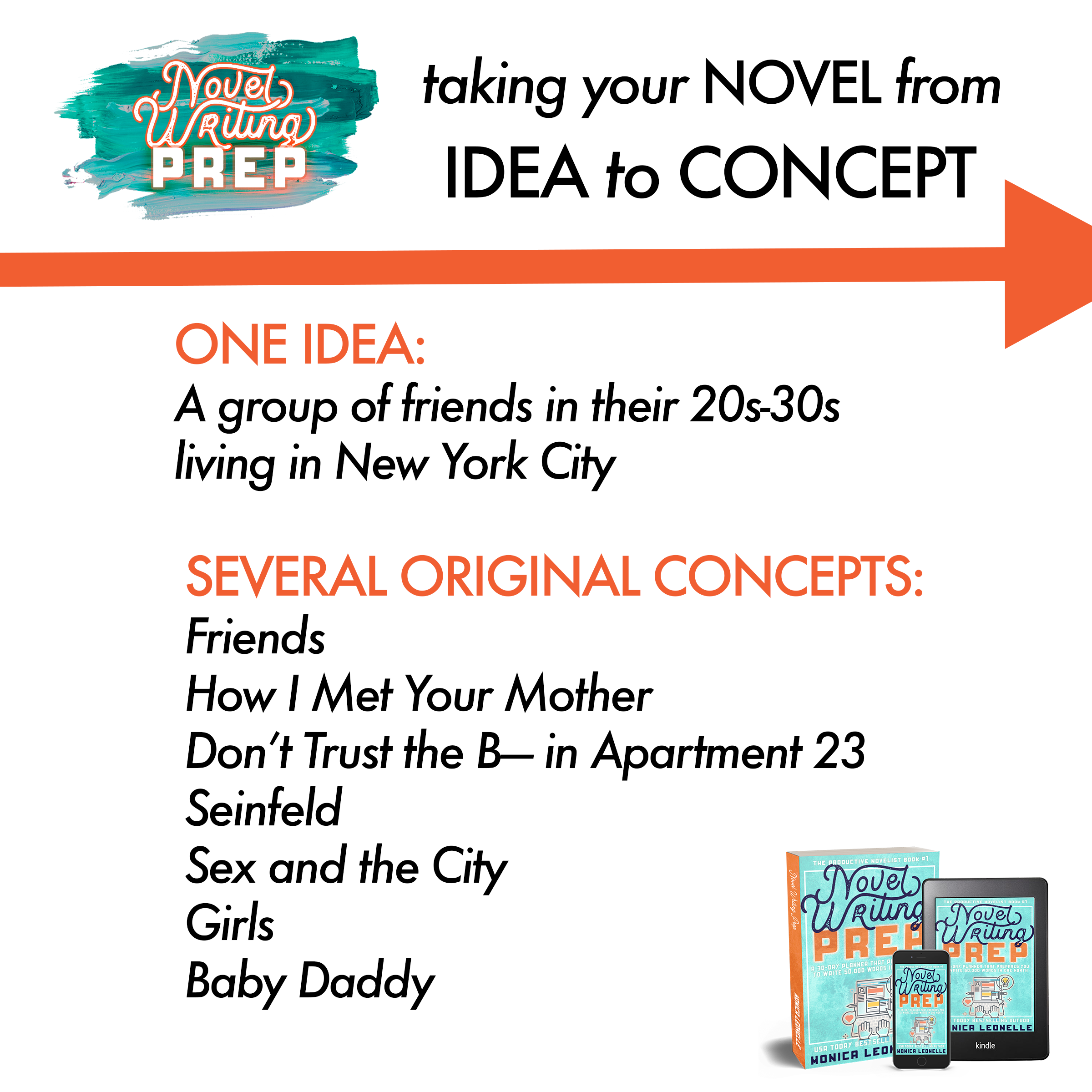 The Difference Is The What If Idea To Concept In A Novel Novel Writing Novels How I Met Your Mother