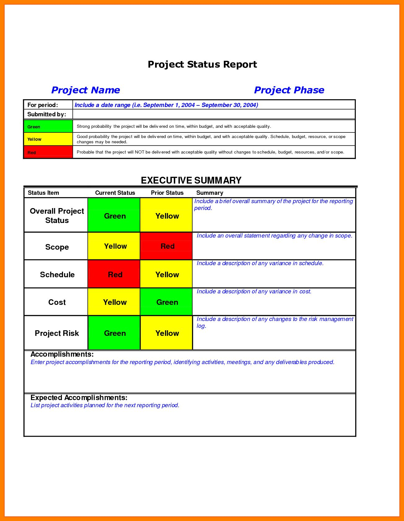 016 Template Ideas Free Project Status Report Word Download For