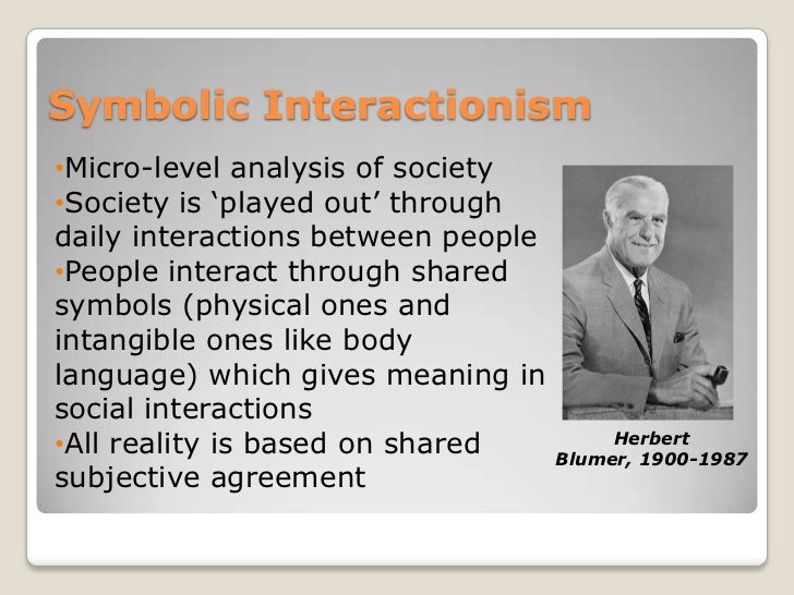 Image Result For Interactionism Definition Sociology Theorists And