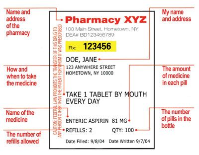 Printable Rx Labels  Printable Funny Prescription Labels