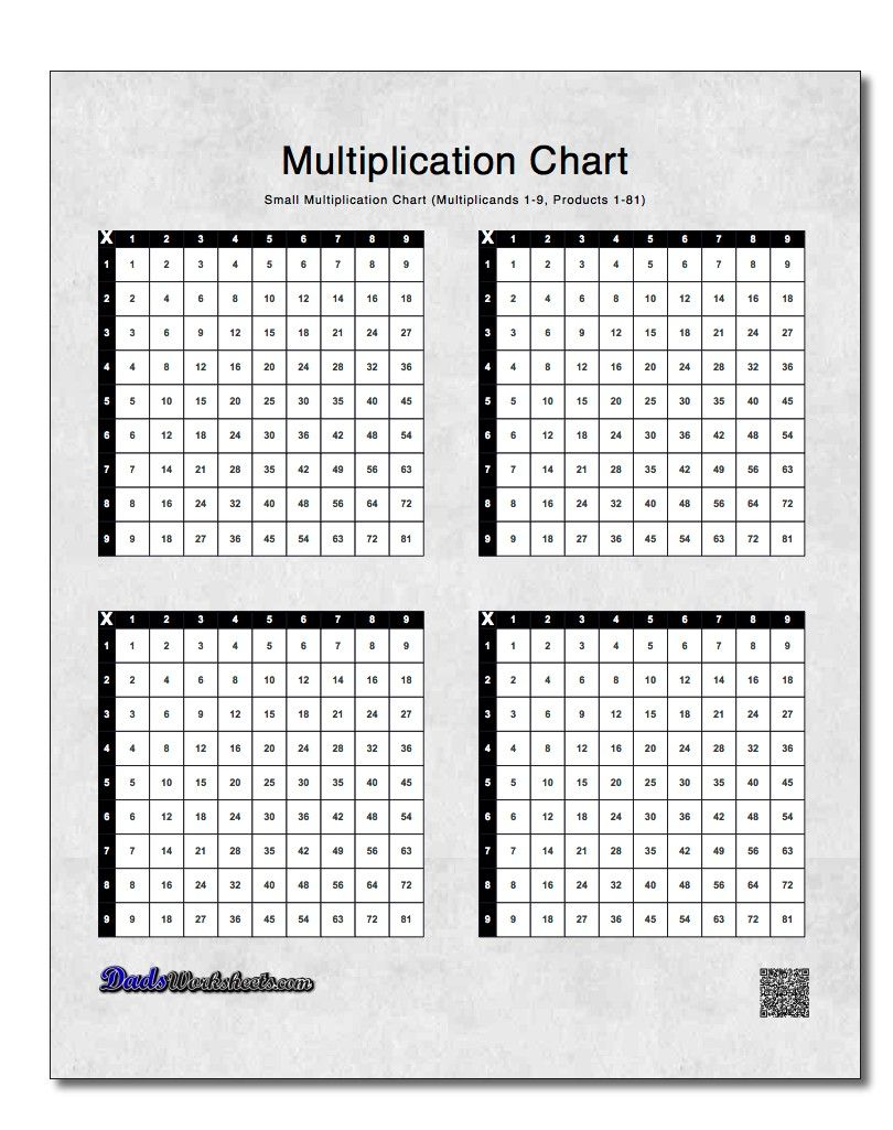 Printable multiplication charts up for grabs httpwww a enormous collection of multiplication charts nvjuhfo Image collections