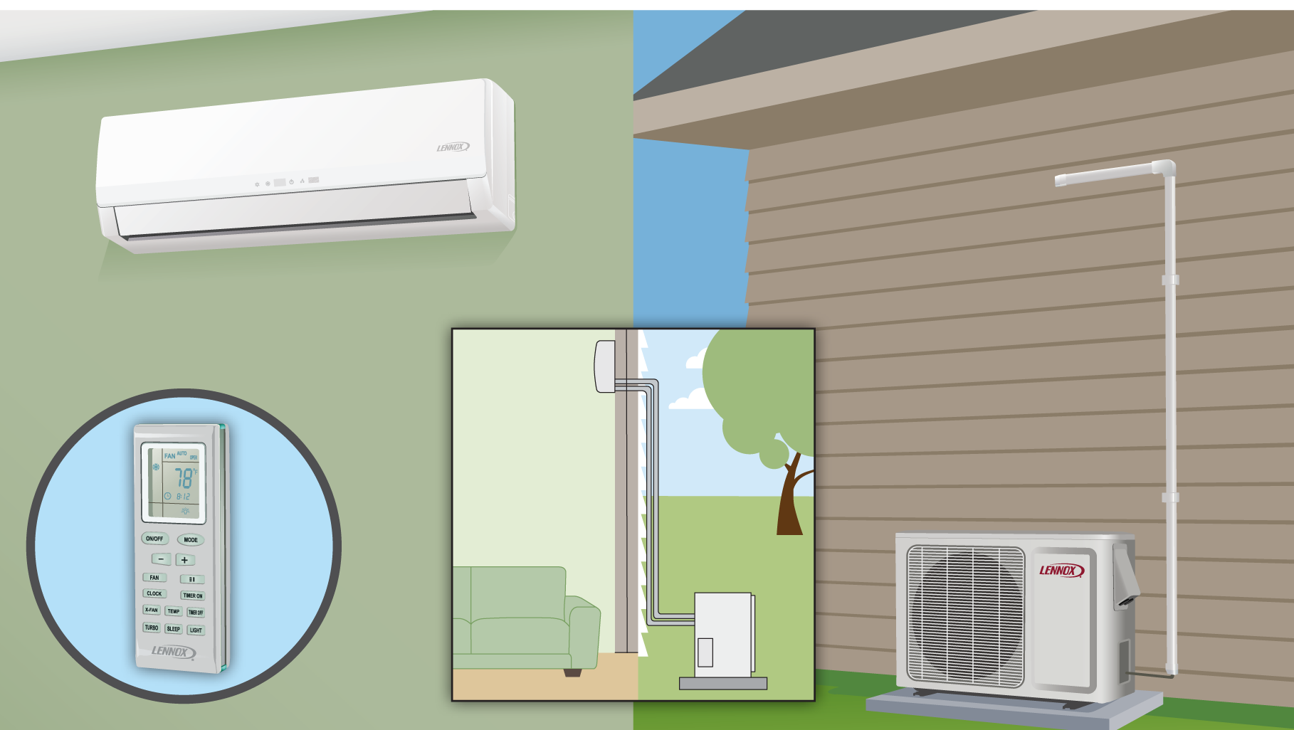Ductless Mini Split Systems Abc Mini Split Air Conditioning