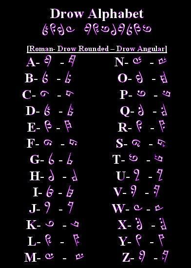 Fictional Fantasy Alphabets Album On Imgur Alphabet Code Alphabet Lettering Alphabet