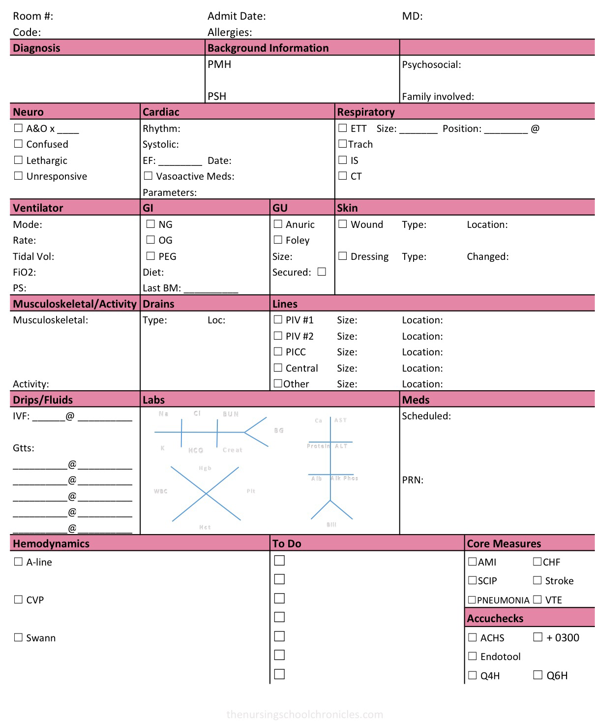Icu Nurse Report Sheet Nurse Brain Sheet Med Surg Nurse Shift