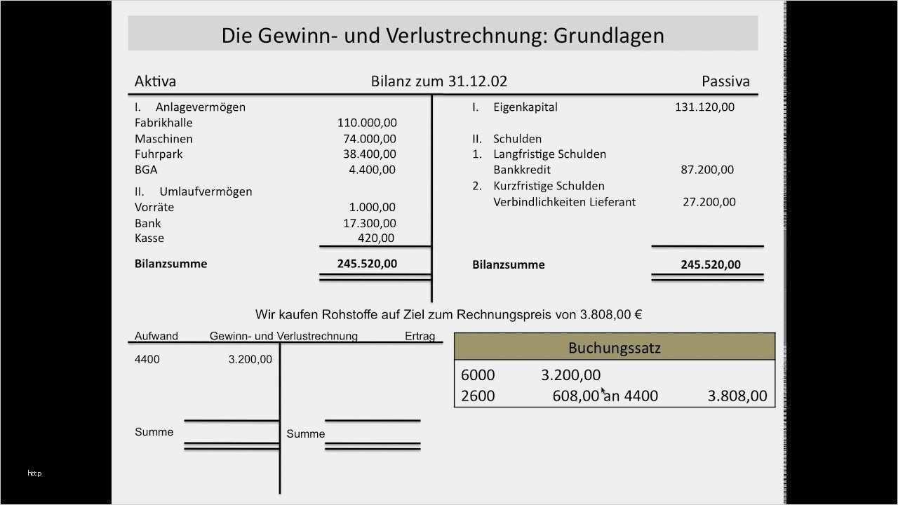 50 Beste Gewinn Verlustrechnung Vorlage Ideen In 2020 Vorlagen Rechnung Excel Vorlage