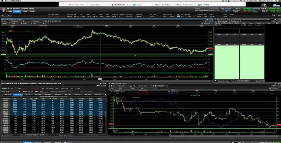 Stock Option Trading Course Forex Trading Forex Trading Basics