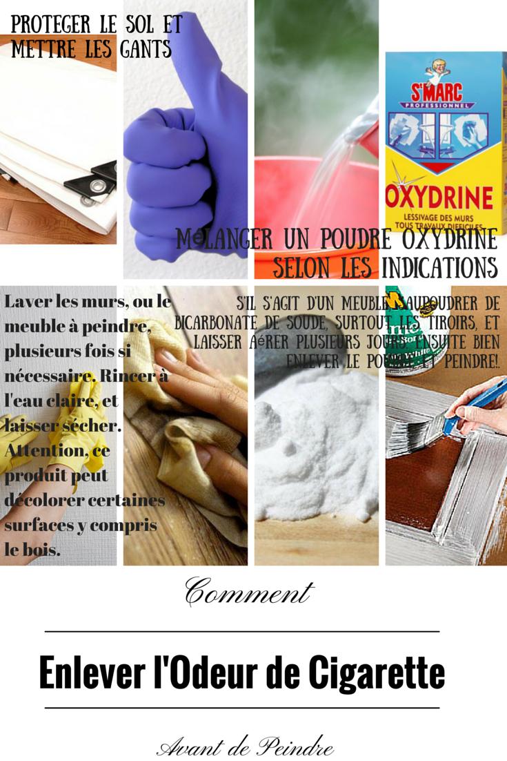 Lessiver Un Mur Avant Peinture Épinglé sur astuces ménage // nettoyage // recettes