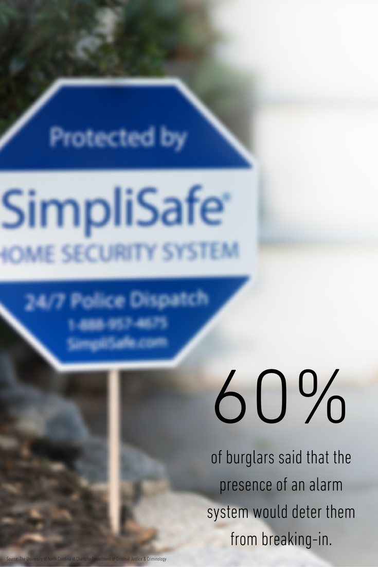 Simplisafe Yard Signs And Window Decals Come With Every System