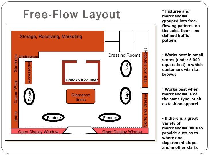 free flow layout