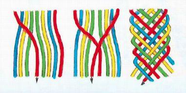 схемы плетение браслетов из ниток