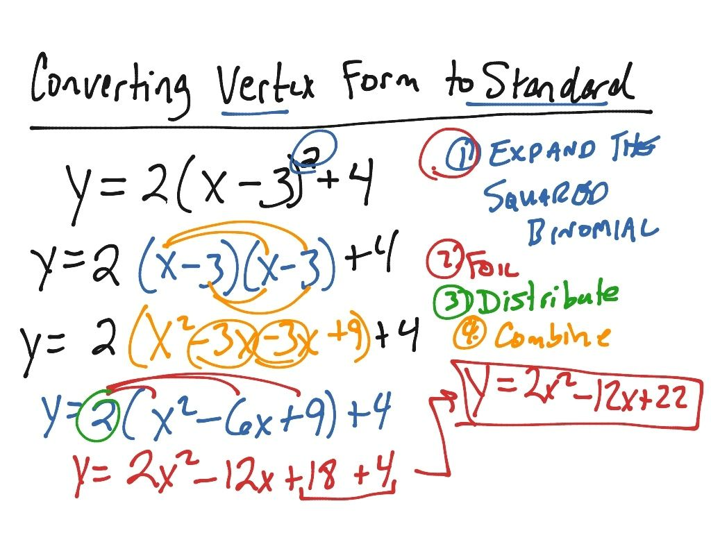 standard form to vertex form calculator Standard Form Converter How To Get People To Like Standard Form