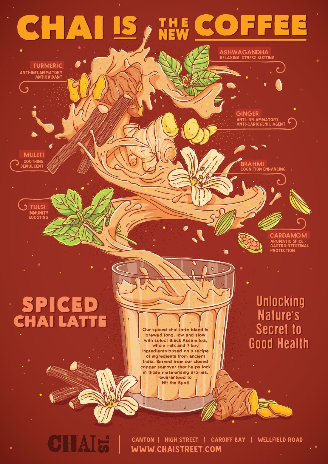 Handdrawn Illustration And Infographic Poster For A Chai Tea Beverage Infographic Illustrati In 2020 Infographic Illustration Infographic Poster Food Poster Design