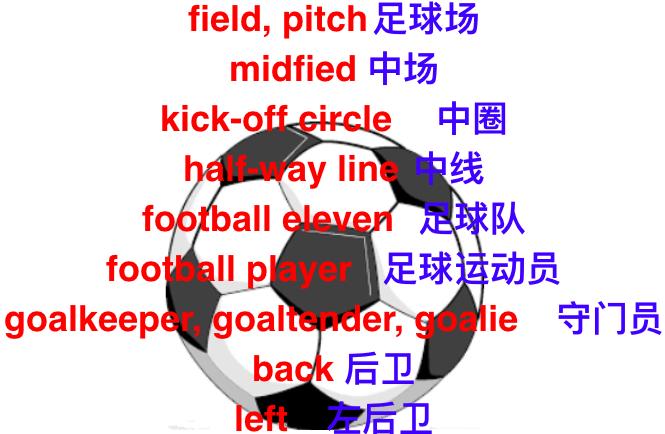 Football, soccer, Association football 足球