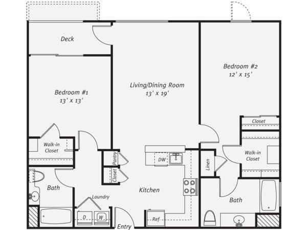 what is the average master bedroom size size for a normal master bedroom search ideas 21196