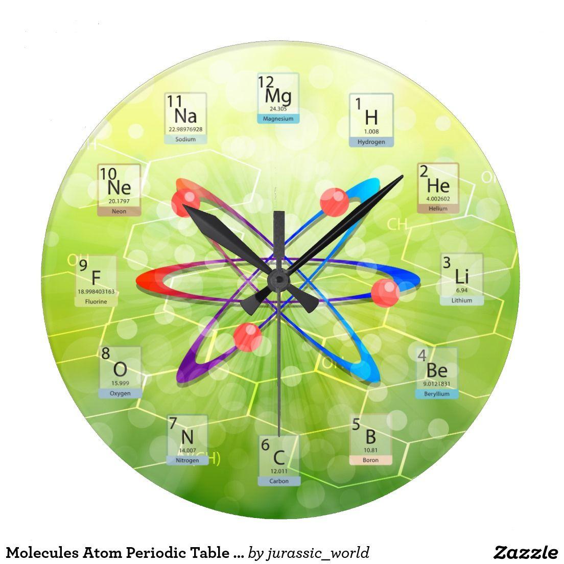 Molecules atom periodic table on green background large clock molecules atom periodic table on green background large clock gamestrikefo Gallery