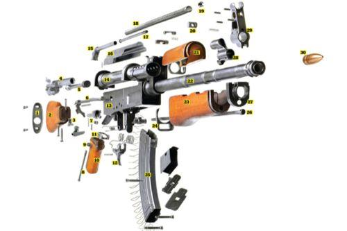 Ak47 Diagram Google Search Guns Pinterest Guns Weapons And