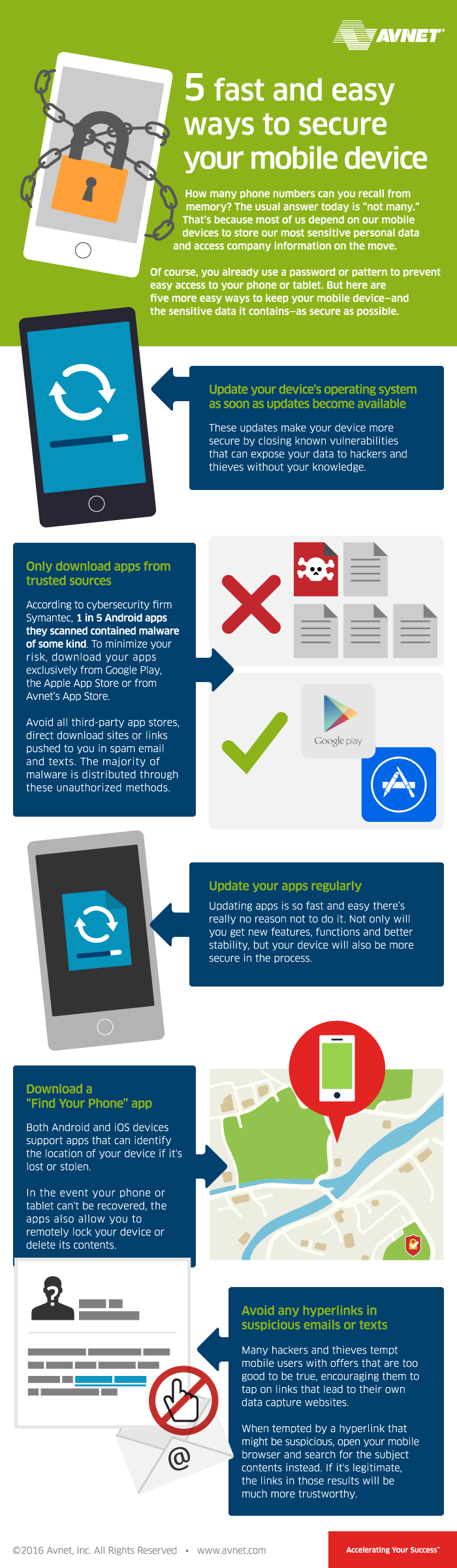 5 Fast and Easy Ways to Secure Your Mobile Device #Infographic