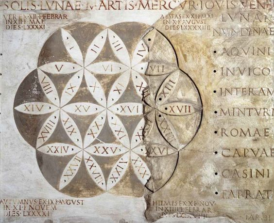 The original flower of life found on several pillars within the the original flower of life found on several pillars within the osireion at abydos in egypt ornament ancient egypt pinterest originals malvernweather Gallery