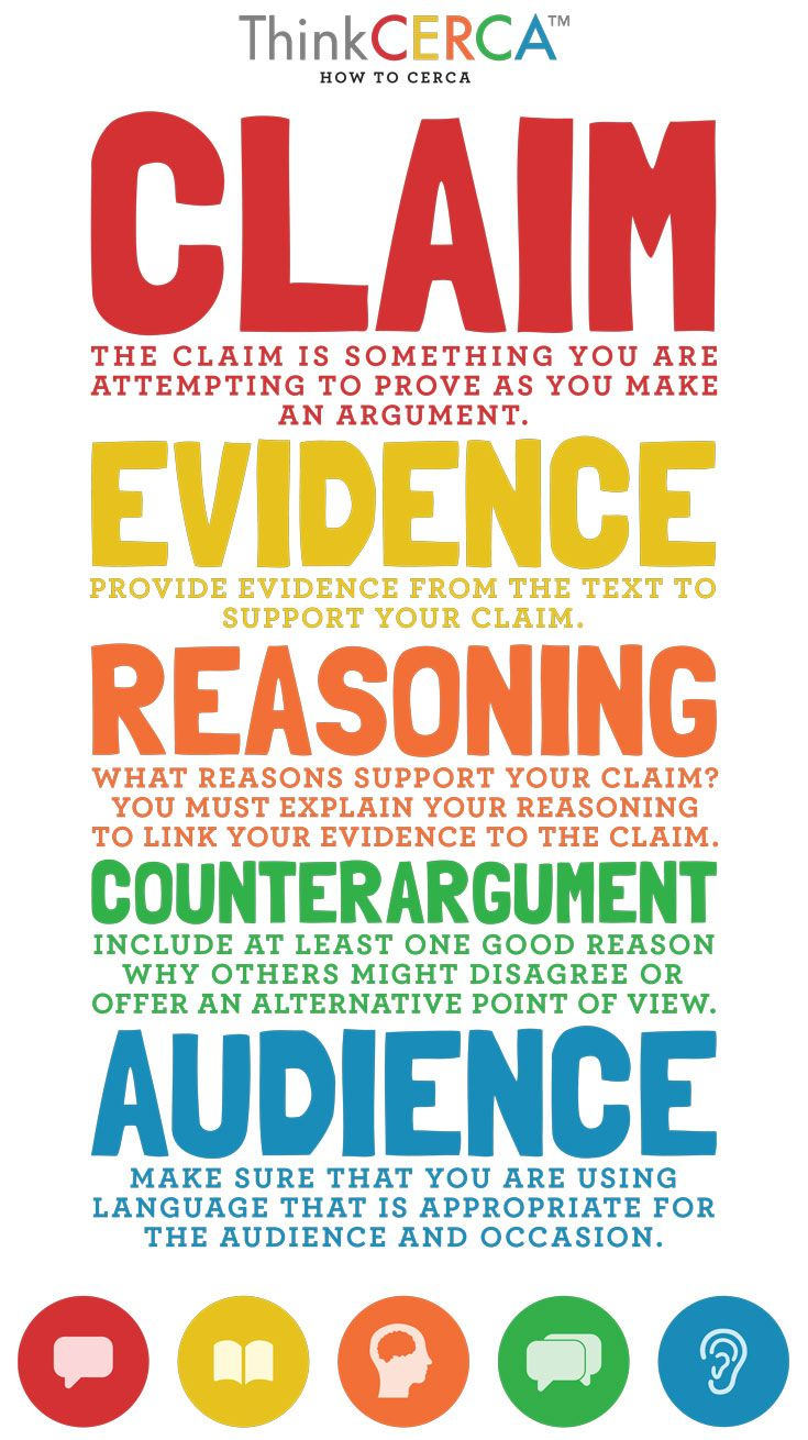 Get A Freebie Glossy Print Version Of This Critical Thinking Poster When You Sign Up For Thinkcerca Argumentative Writing Writing Instruction Teaching Writing
