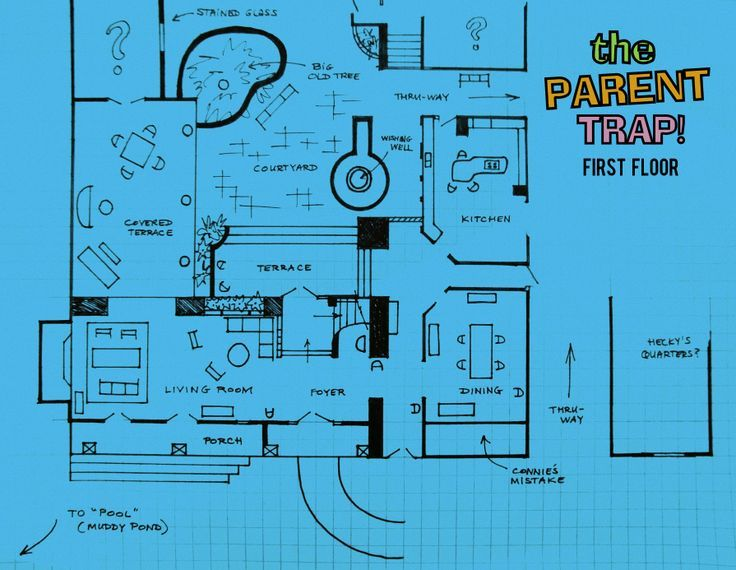 Tv movie set the parent trap ranch silver scenes a Trap house plans