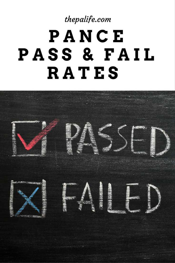 Pance Failure And Pass Rate Physician Assistant Certification Exam