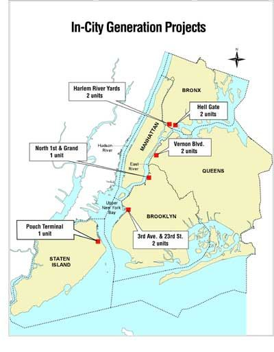 Electricity Power Plants Nyc  Water And Electric Production