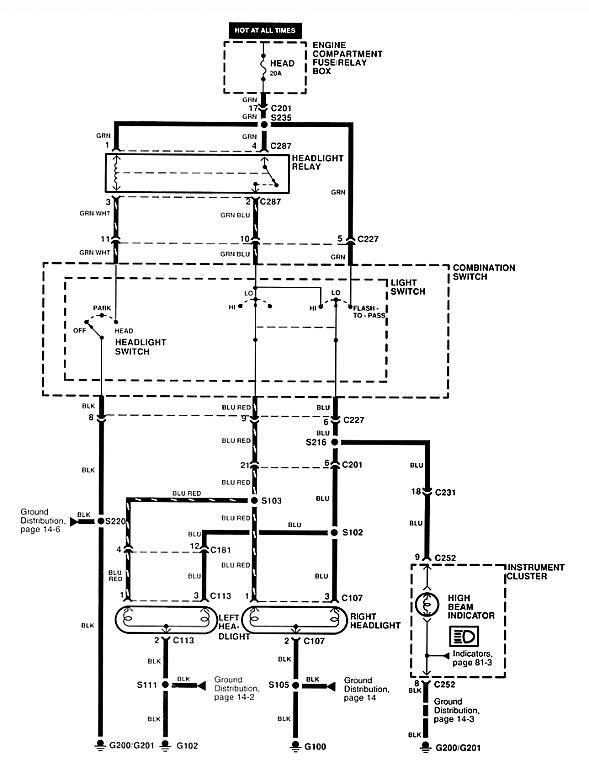kia sportage headlight wiring diagram - wiring diagram for 2007 gmc yukon -  rcba-cable.tukune.jeanjaures37.fr  wiring diagram resource