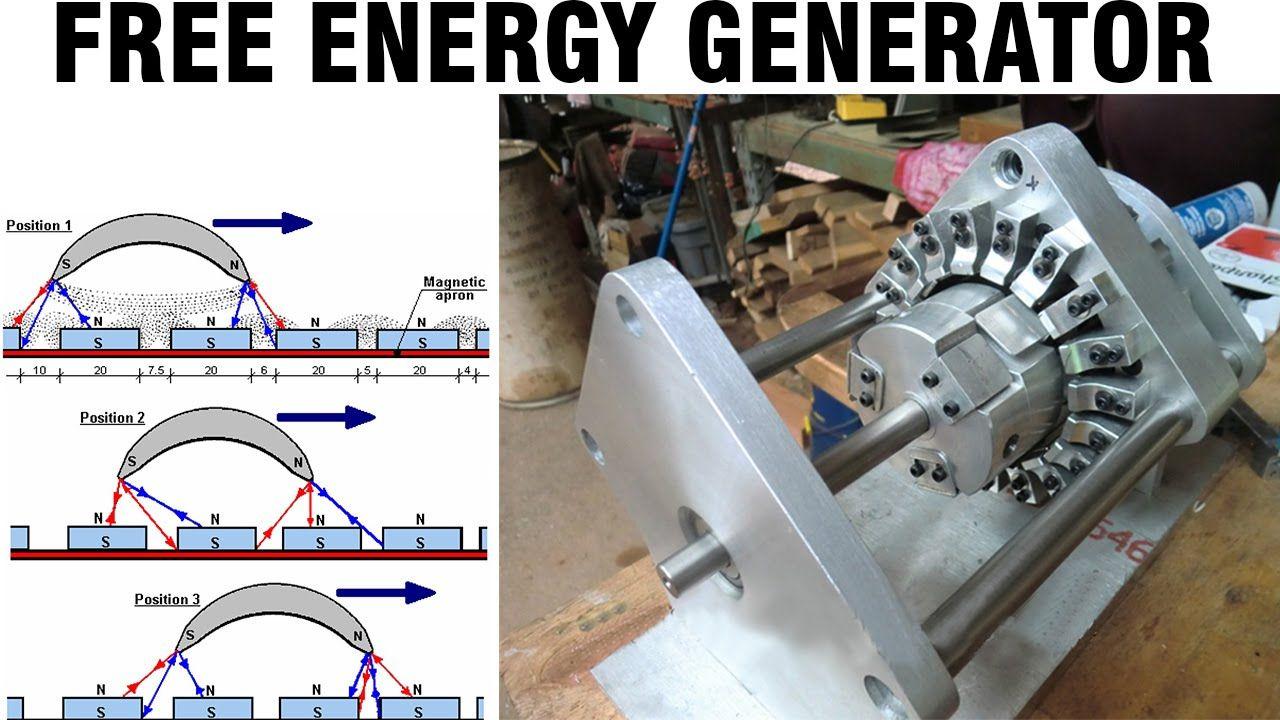Free energy generator howard johnson permanent