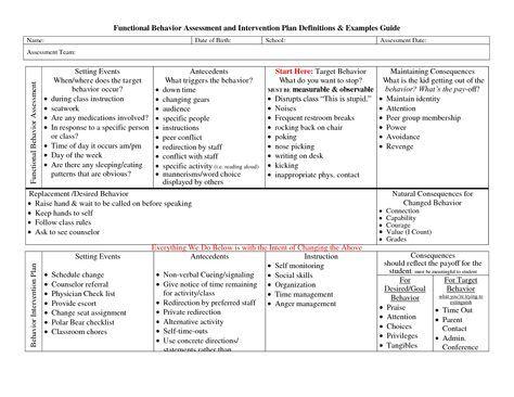 functional behavior assessment example - Google Search teacher