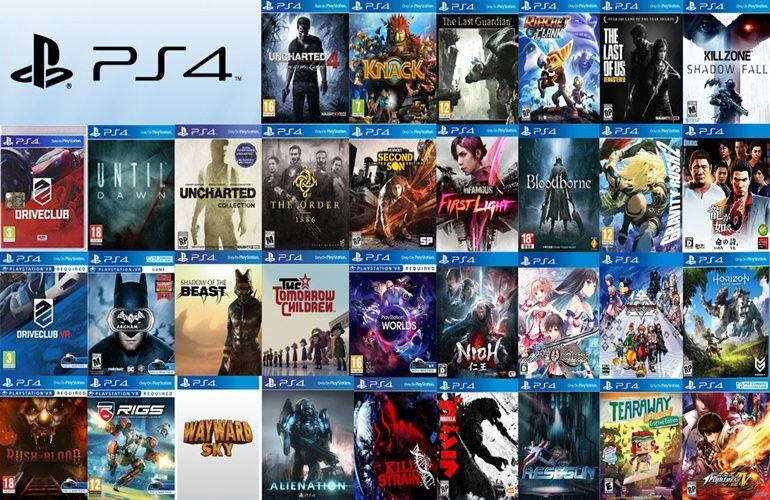 Pin by Natalia David on app Ps4 games, New ps4, Ps4