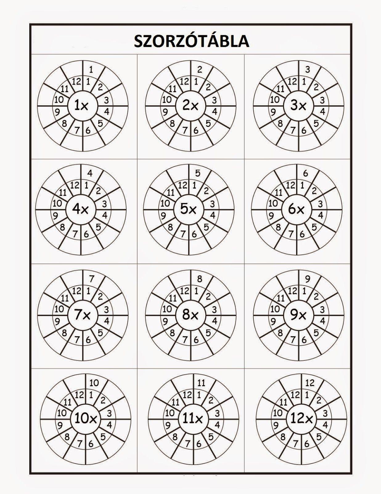 worksheet Times Test Printable marci oldala eme