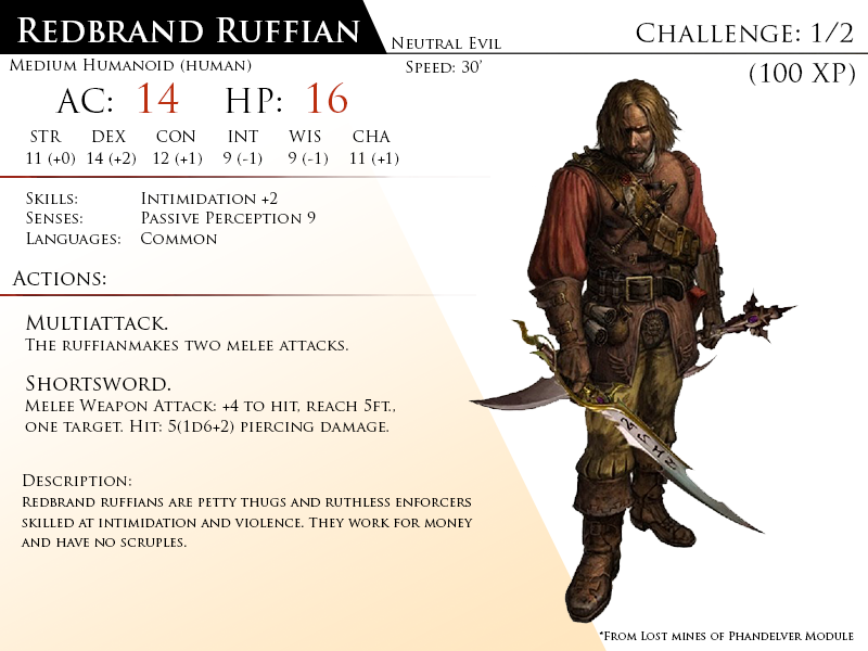 Redbrand Ruffian By Almega 3 Monster Cards Dnd Dungeons And Dragons Homebrew