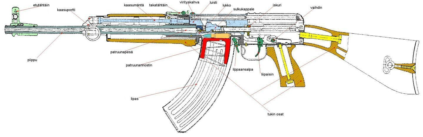 Assault Weapon Diagram Electrical Drawing Wiring Diagram