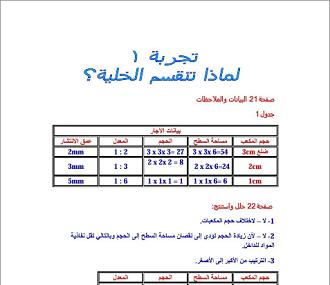 الأحياء ثالث ثانوي النظام الفصلي الفصل الدراسي الأول Periodic Table