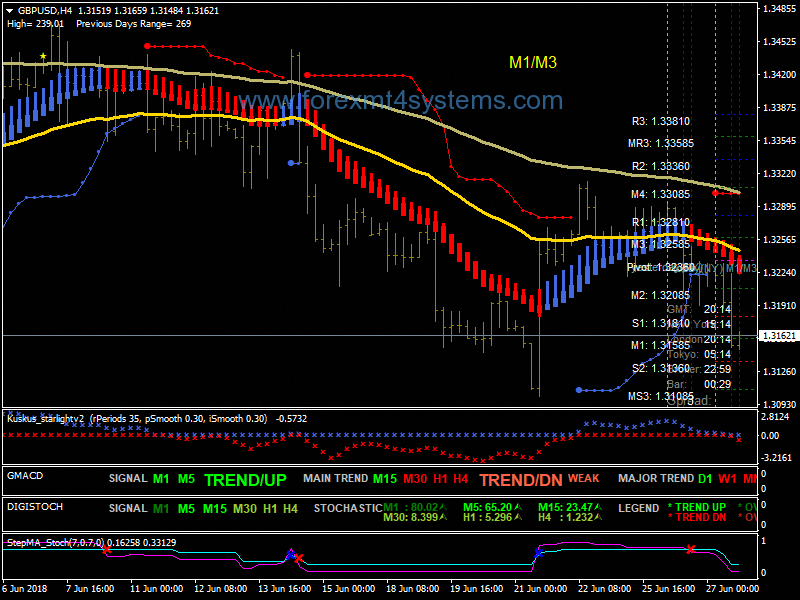 Institutional forex trader tools inc zarooni investments definition